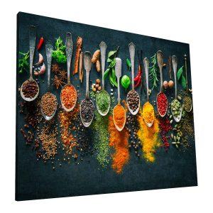 Cuadros Decorativos Para Cocina
